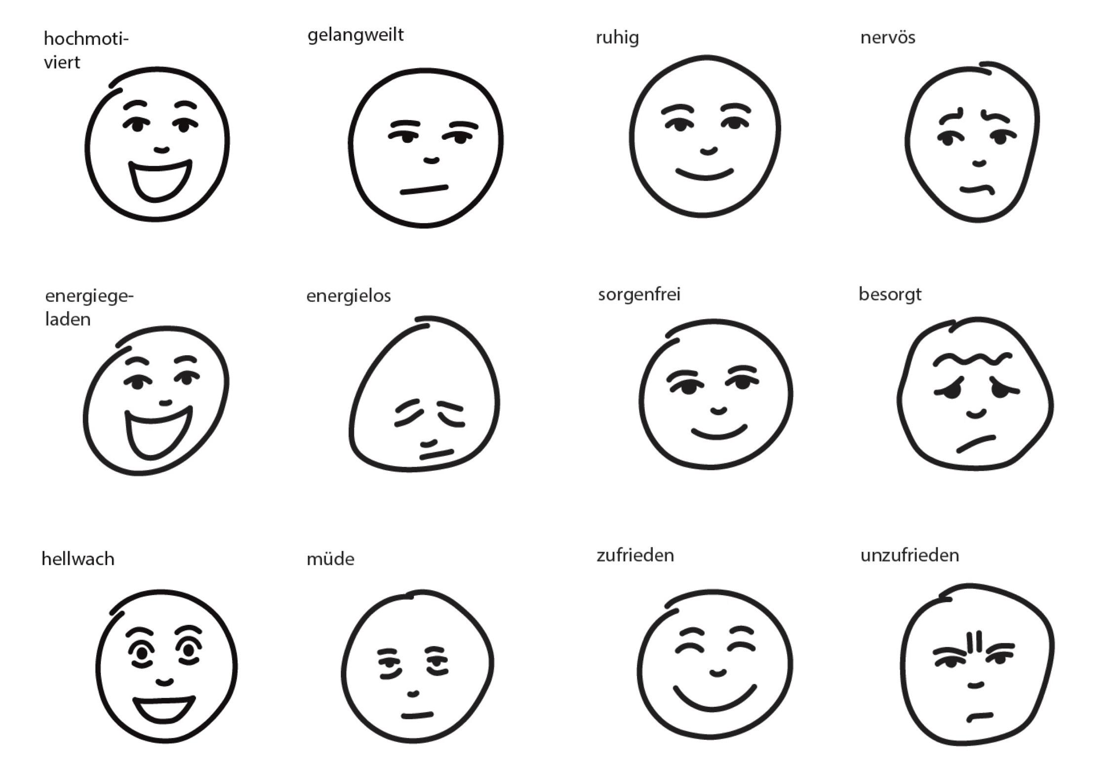 2018.03 Emoticons Zusammenstellung für Website Kopie